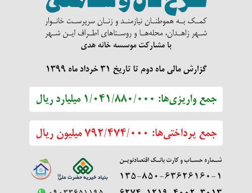 """گزارش مالی ماه دوم طرح """"نان و سلامتی"""" تا پایان خرداد ۹۹"""